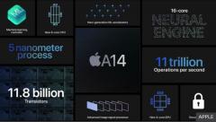 Apple A14 chip set